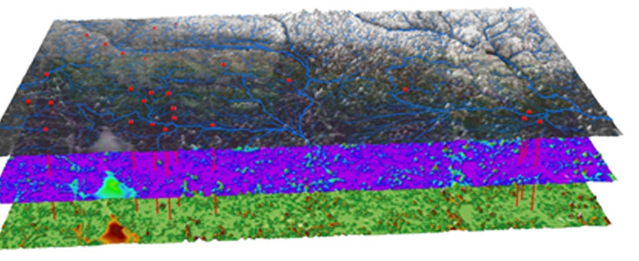 Hydrological and Hydrogeological Modeling